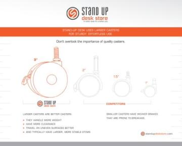 Stand Up Desk Stehschreibtisch vergleich weiß version 2